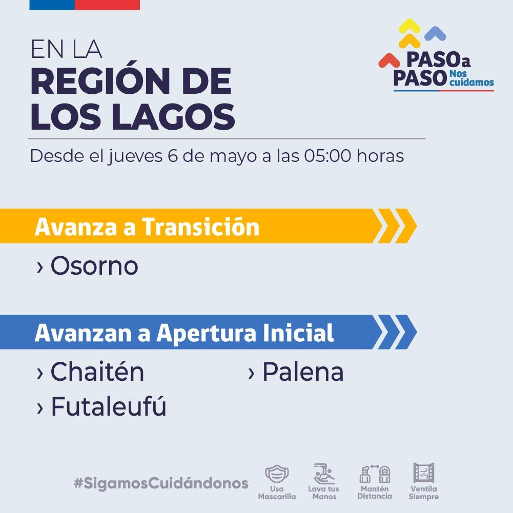 A contar de este jueves 6 de mayo a las 05.00 horas, las 3 comunas avanzan en el Plan Paso a Paso a Fase 4 o Apertura Inicial