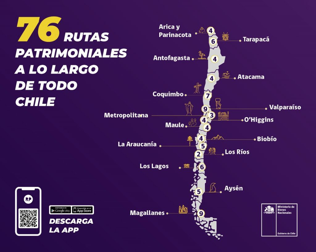 App Para Recorrer Rutas Patrimoniales Región De Los Lagos